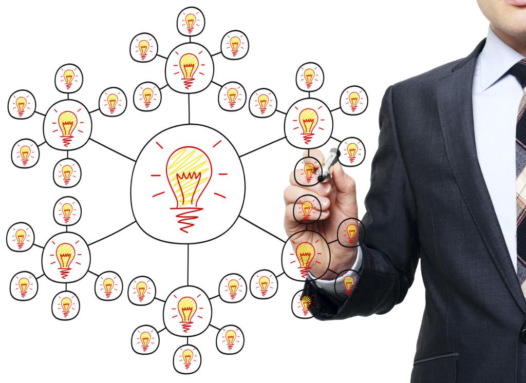 Интересные бизнес идеи