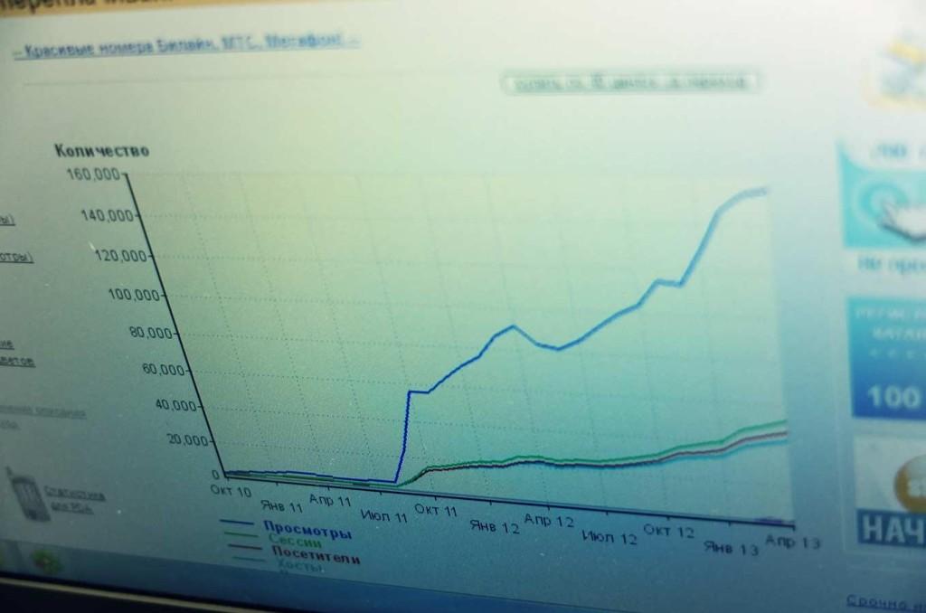 Статистика посетителей покупаемого сайта