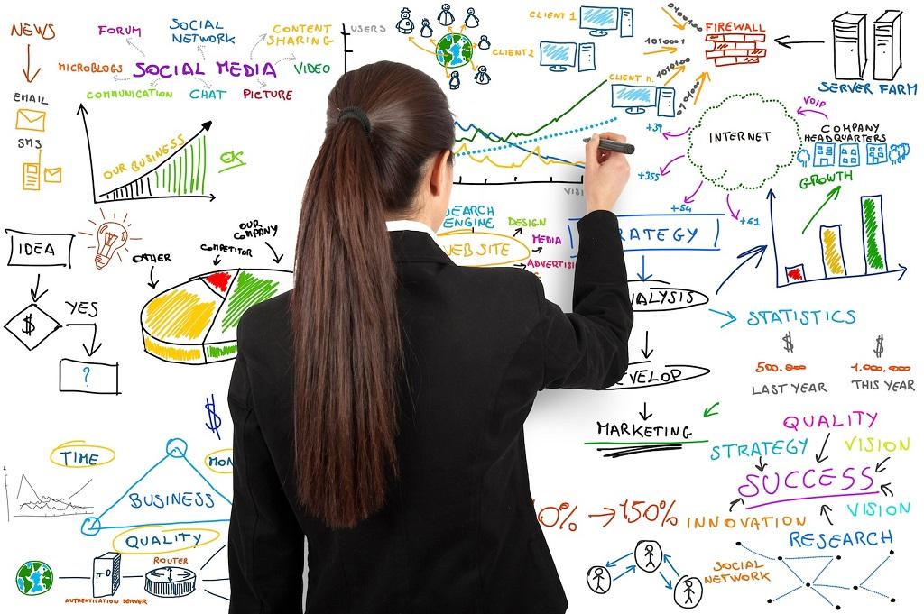 Сайт идеи нового бизнеса идеи для малого бизнеса что продавать