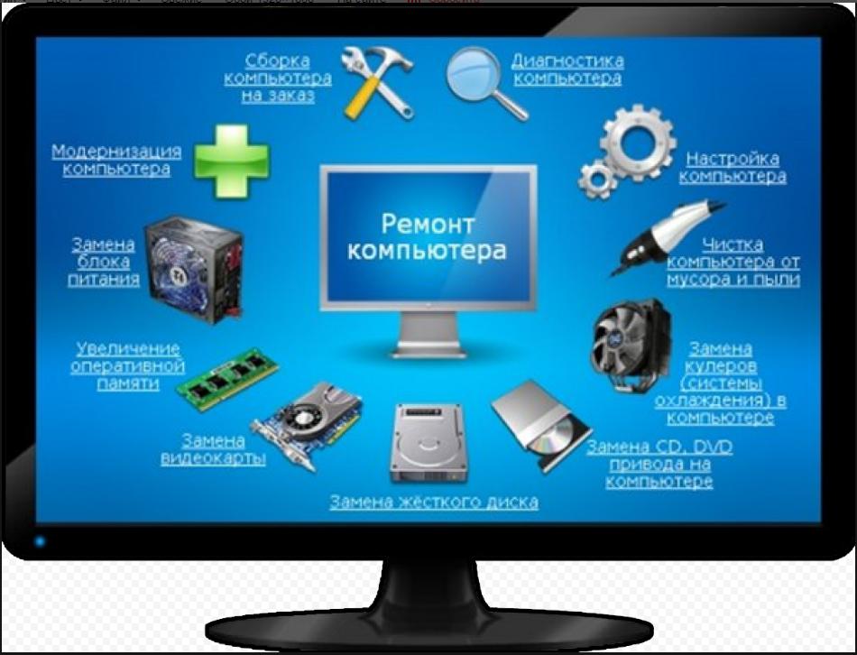 бізнес ідея ремонту комп'ютерів
