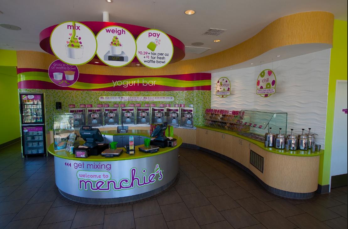 Как организовать бизнес на открытии йогурт-бара