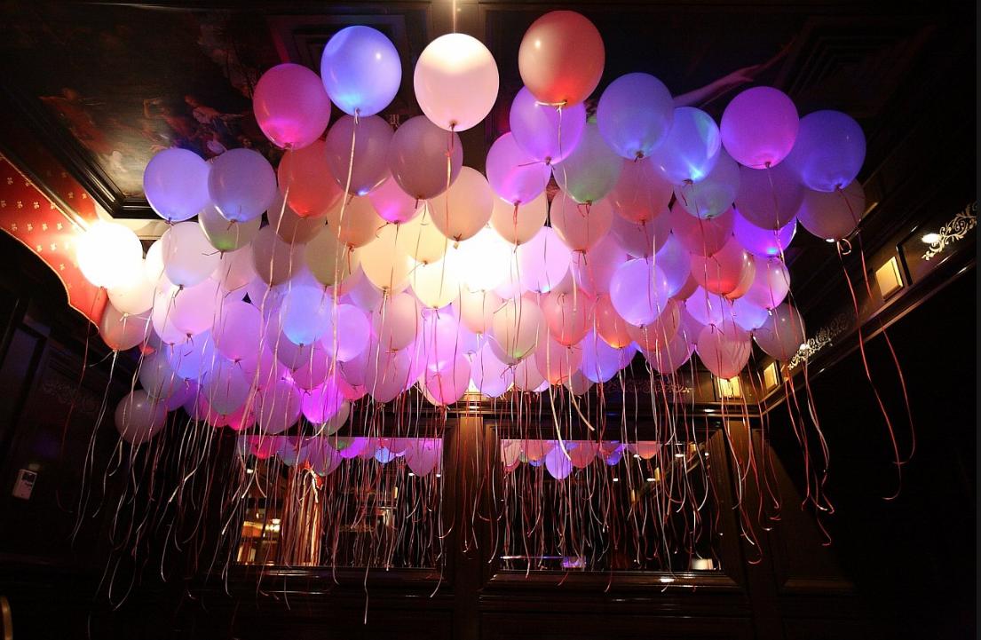 как организовать бизнес по производству светящихся воздушных шаров