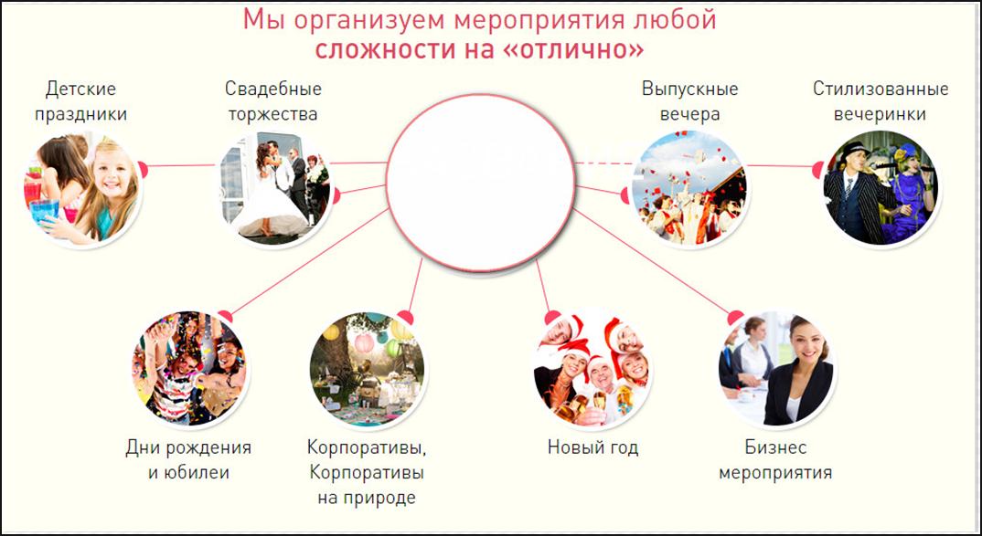 производства термобелья как начать свой бизнес по организации праздников GlissadeМолодая