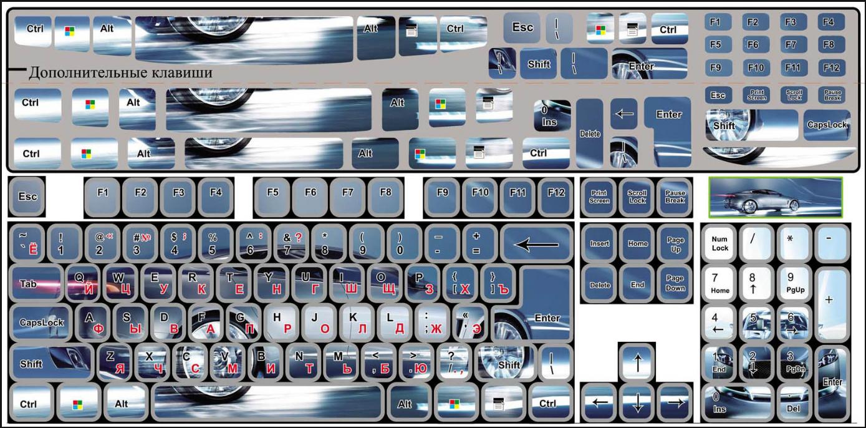 Бизнес-идея оказание услуги моддинга клавиатур