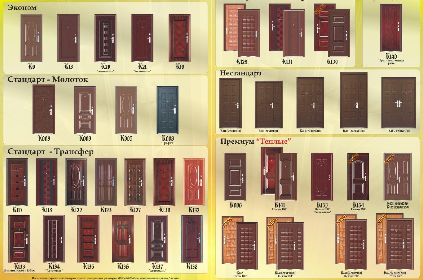 Бизнес-идея продажи межкомнатных дверей