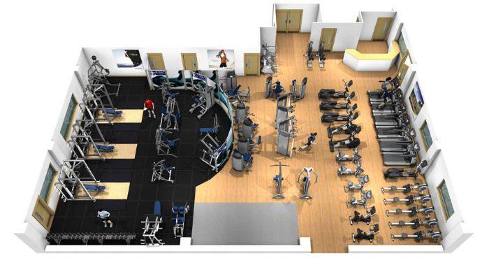 Бизнес план спортивный зал продуктовый бизнес план